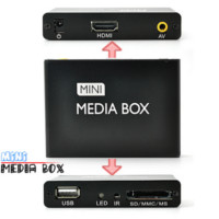 harga Mini Media Box for TV (HDMI, USB, SD, AV)