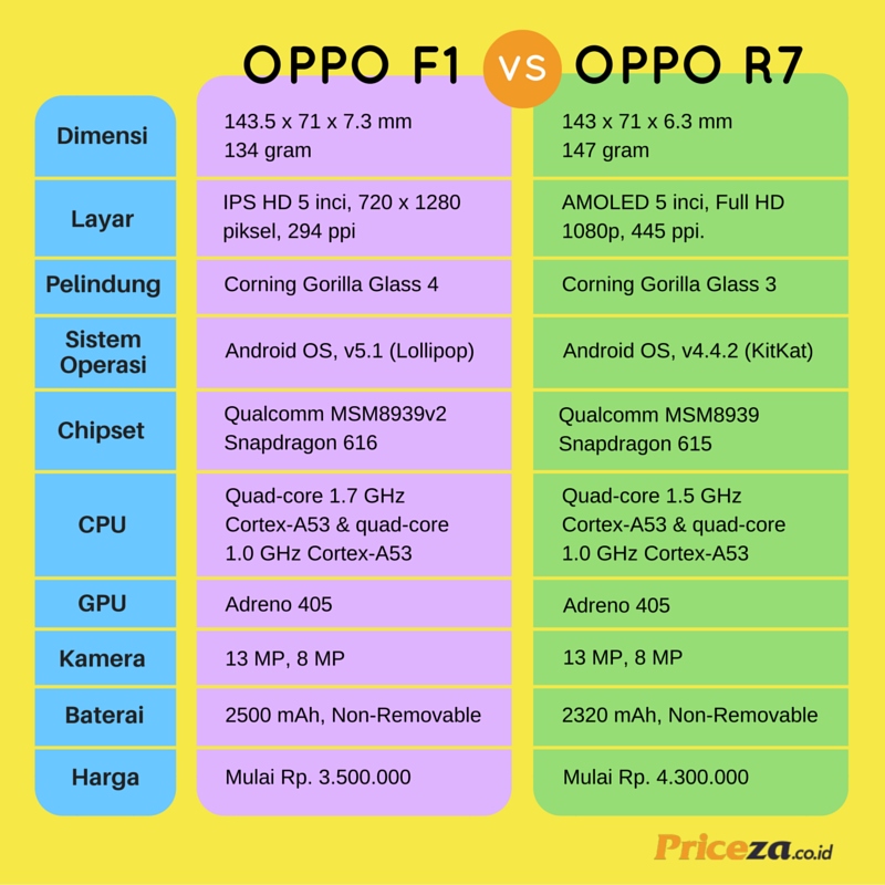 Gambar wallpaper oppo f1 s 4